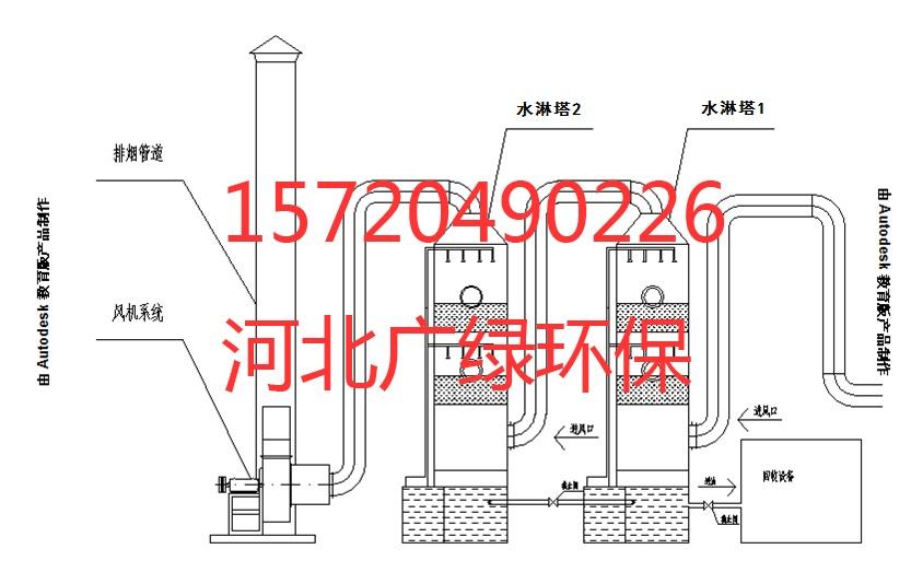 水淋塔 废气处理设备